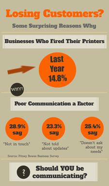 Switch Print Provider