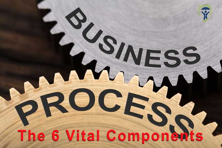 6 vital components to creating and mastering an efficient small business process
