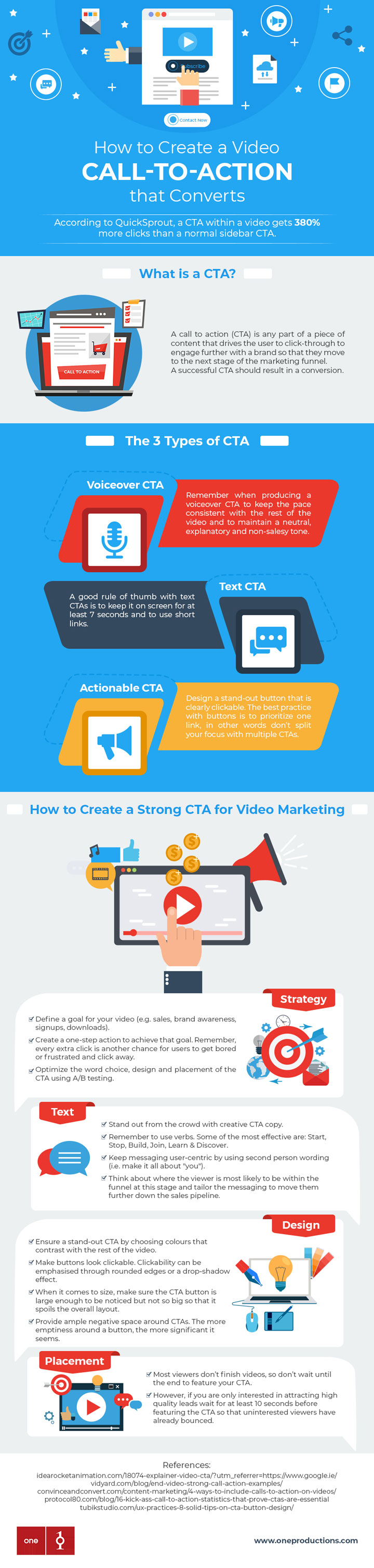 How to Create a Video Call To Action that Converts Infographic