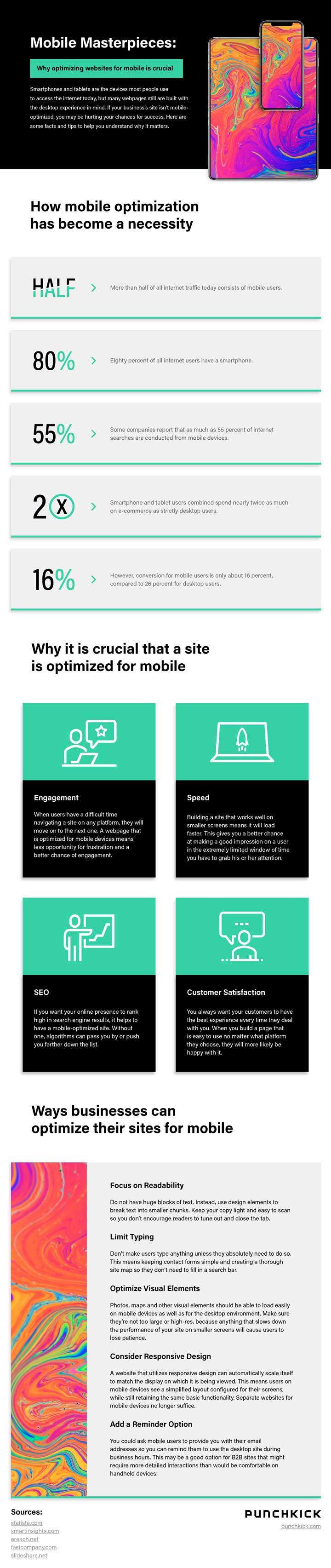 Importance of Optimizing Websites for Mobile