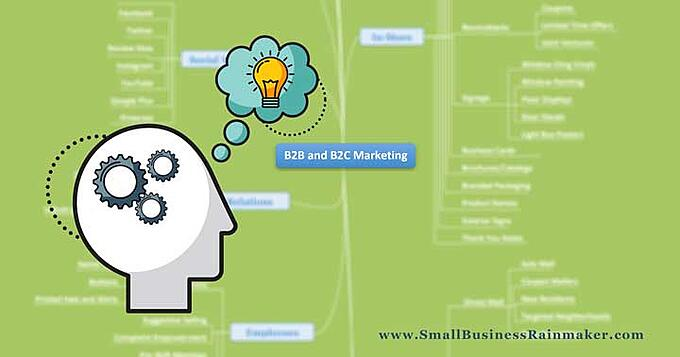 Mindmap Small Business Marketing