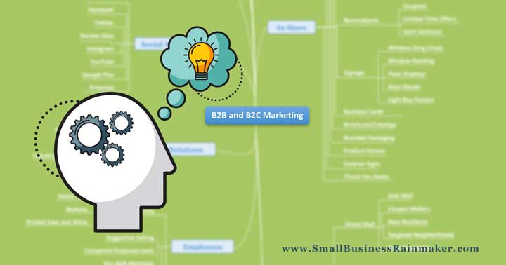 Mindmap Small Business Marketing