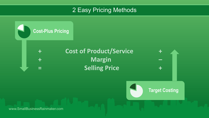Pricing methods for product service