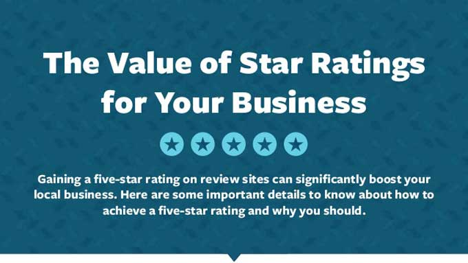 Value of star ratings for your business