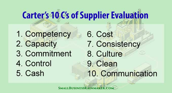 carters 10 cs supplier evaluation