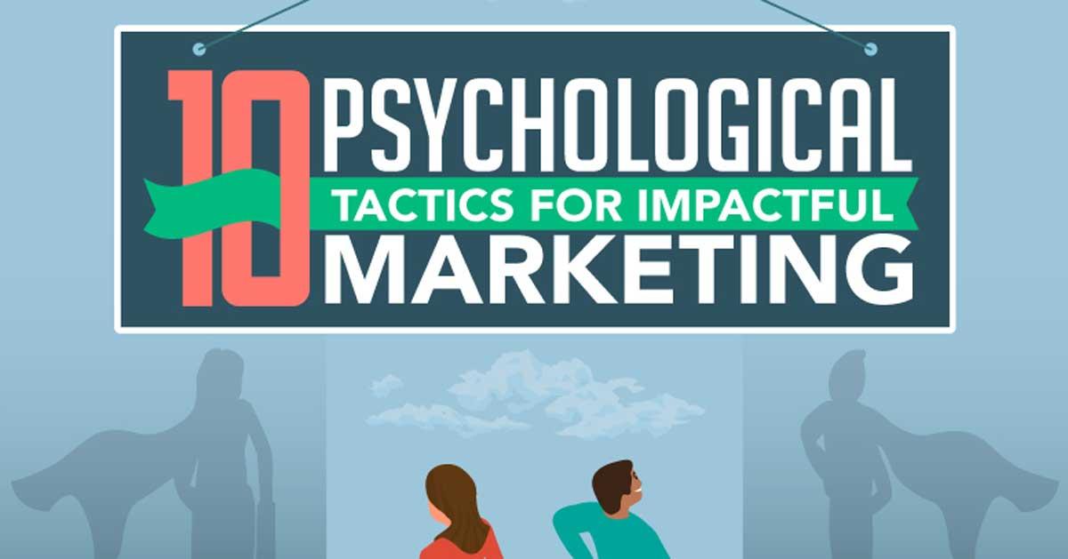 consumer psychology and behavior
