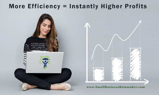 business process efficiency means instantly higher profits