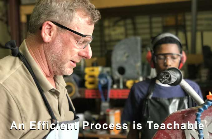 an efficient business process is teachable