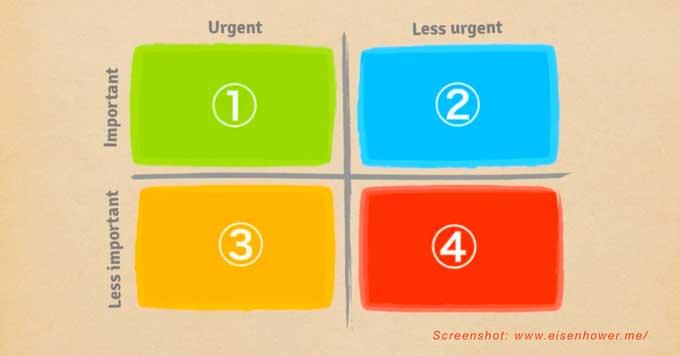 eisenhower matrix for time management