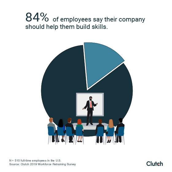 employee development opportunities