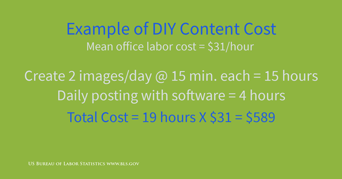 example diy content costs facebook page
