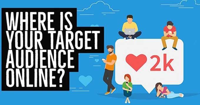 find target market for effective social presence