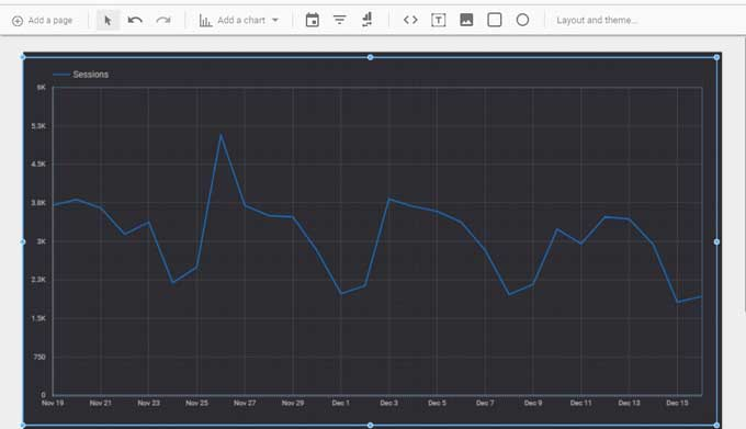 google data studio time series chart