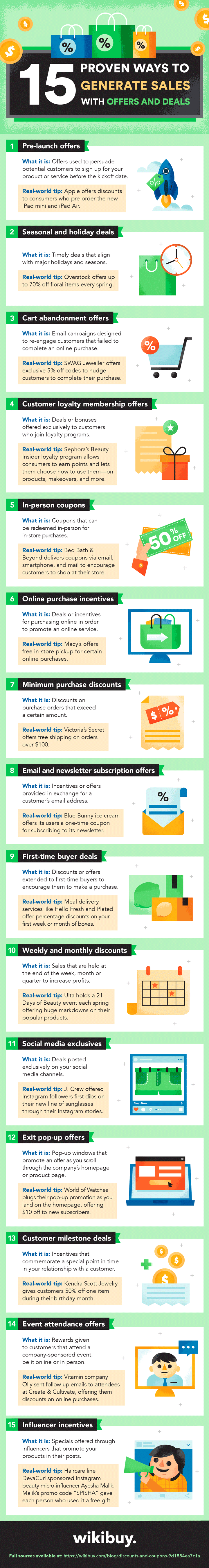 grow sales revenue using special offers infographic