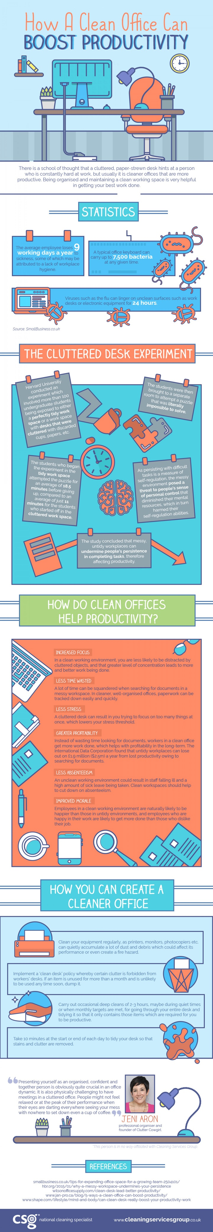 how a clean office can boost productivity
