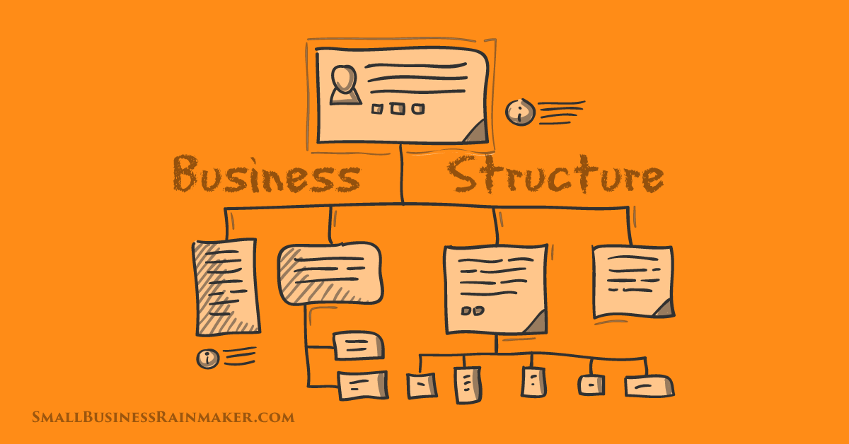 how business structure affects income and liability