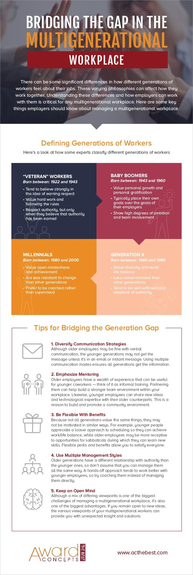 how to bridge the gap in multigenerational workforce