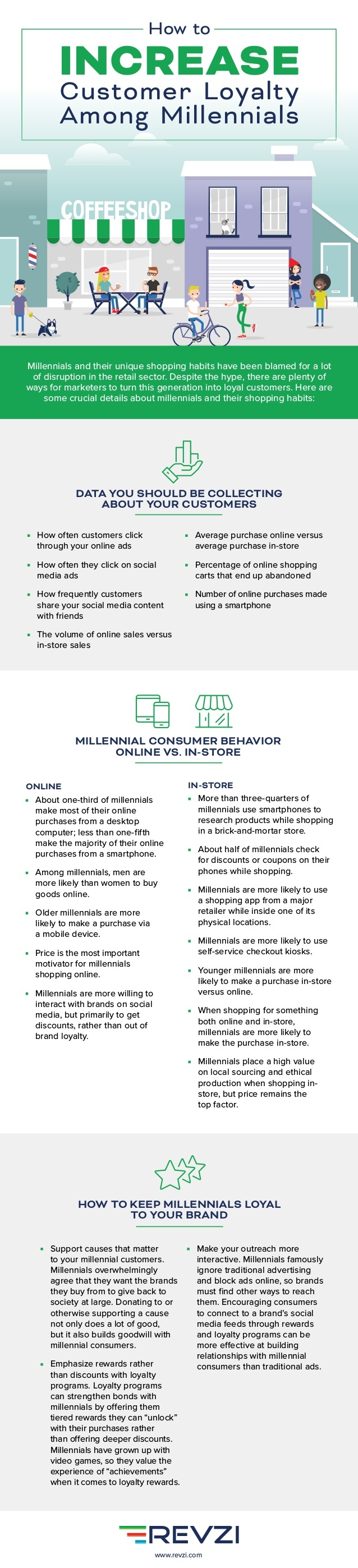 how to increase customer loyalty among millennial consumers