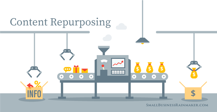 how to repurpose content for small business