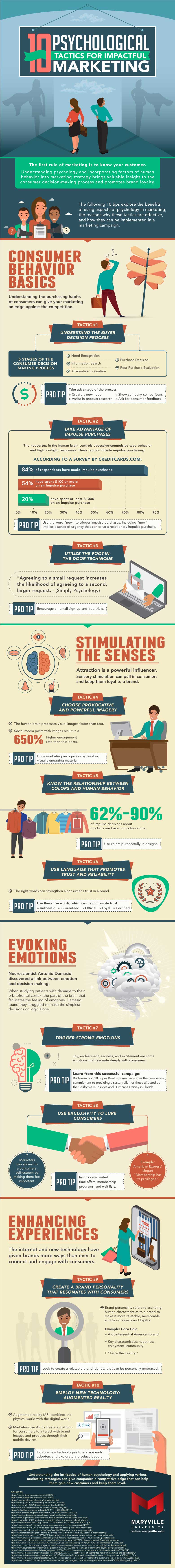how to use marketing psychology