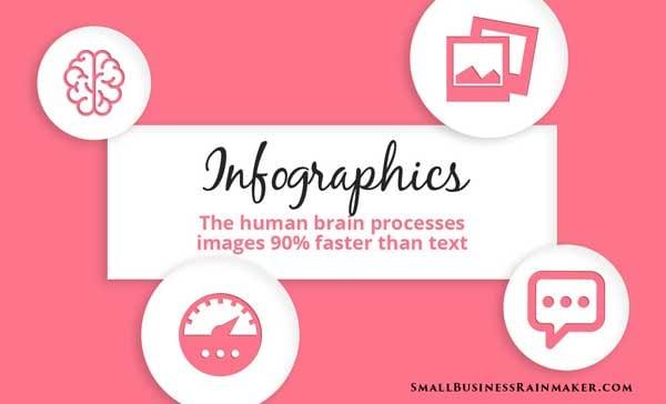 infographics help blog posts
