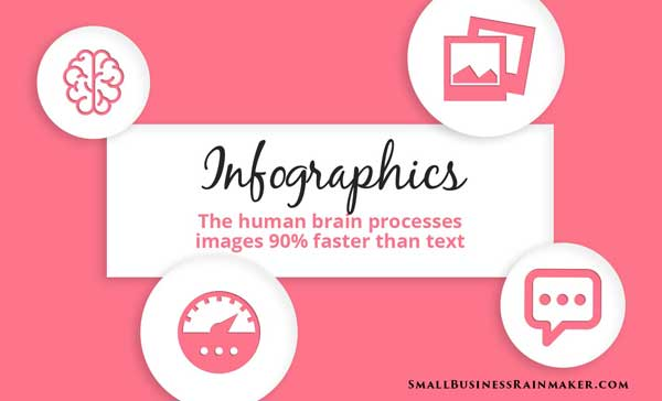 infographics help blog posts