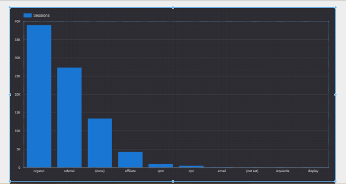 google data studio make a simple bar chart