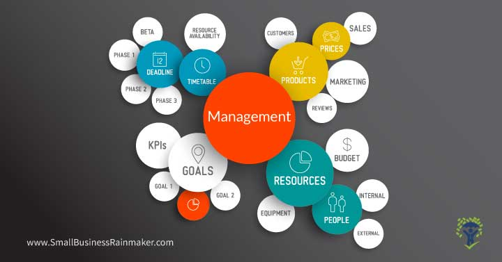 management tips to grow small business fast