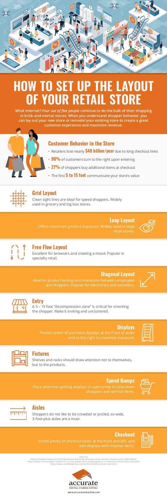 retail store layout tips visual merchandising