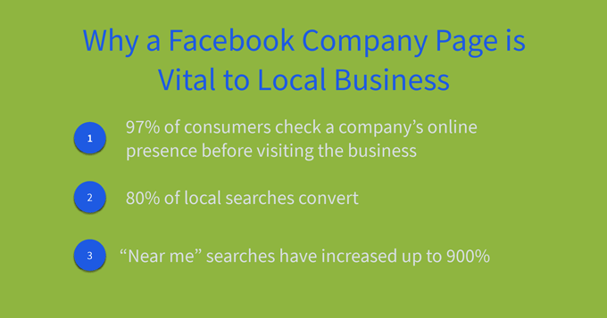 statistics facebook company page local business