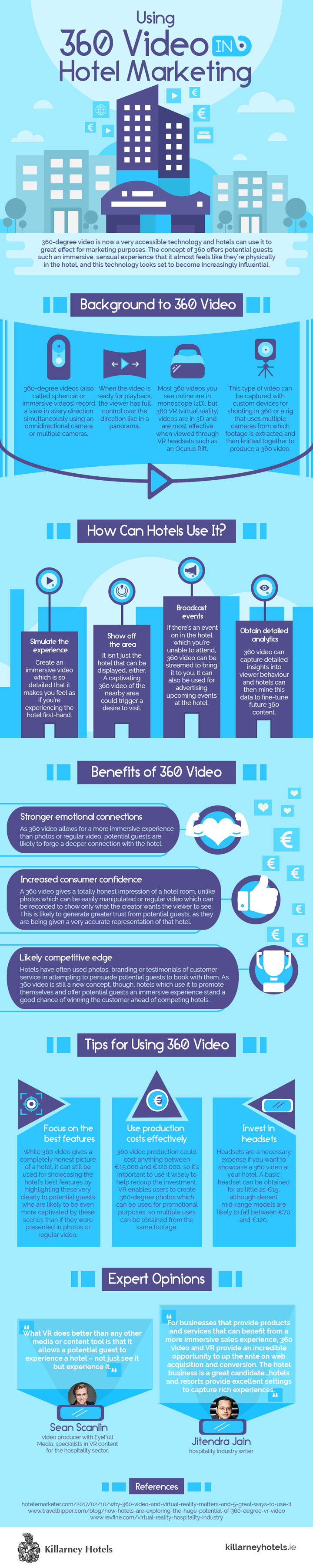 tips on using 360 video