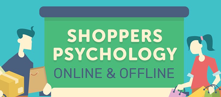 How to Give Yourself the Edge in Retail and Online Marketing with Consumer Psychology