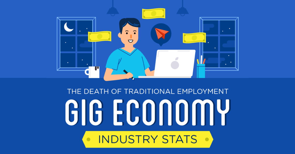 The Gig Economy: A Good Way to Start a Business?