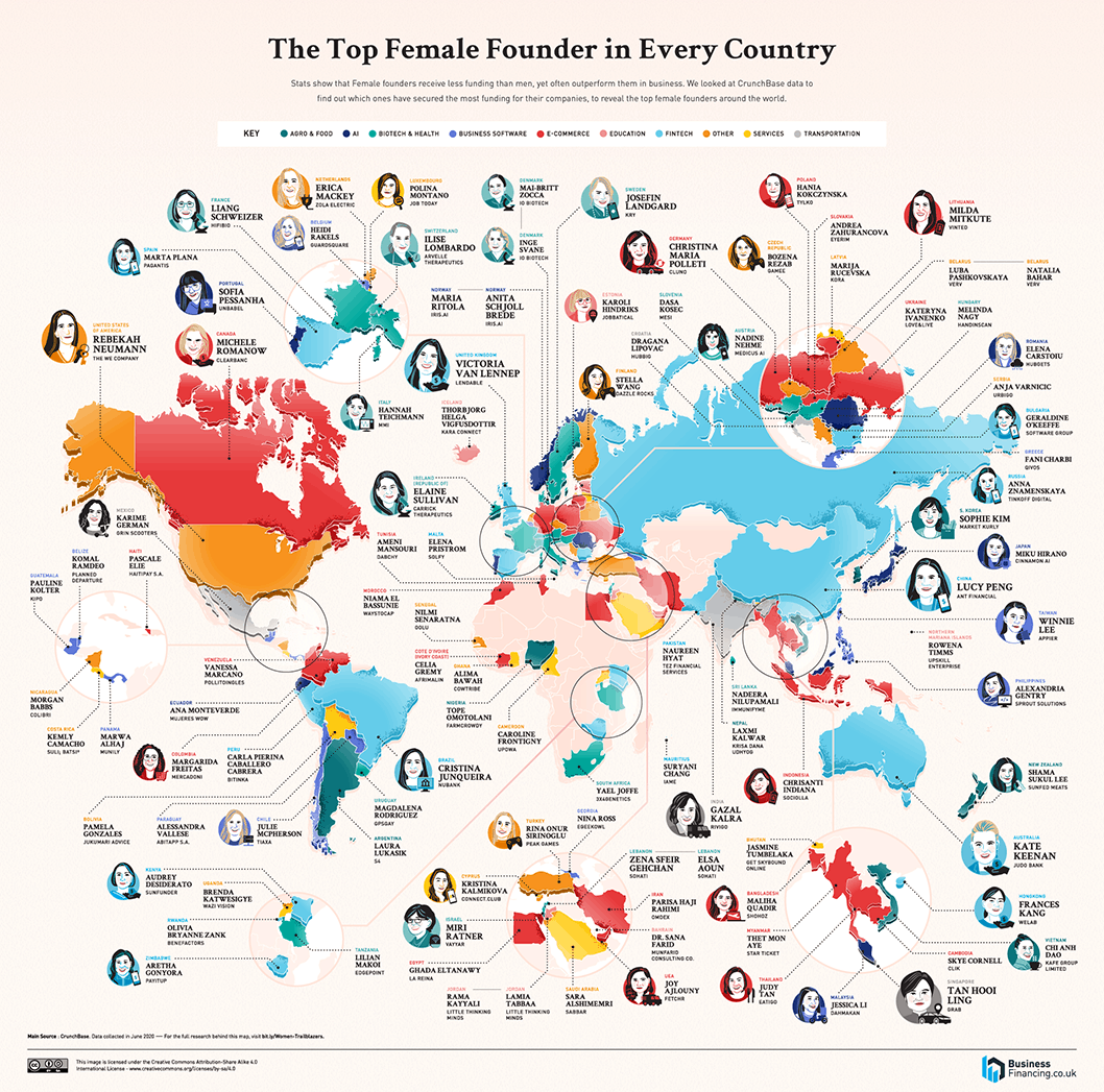 The Top Female Founders Around the World [Infographic]